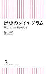 歴史のダイヤグラム 鉄道で見る日本近現代史